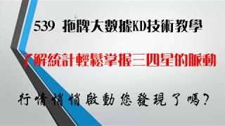 539大樂透六合彩遺漏大數據APP彩迷抓牌分享